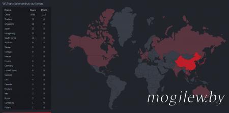 Карта распространения короновируса на 31.01.2020