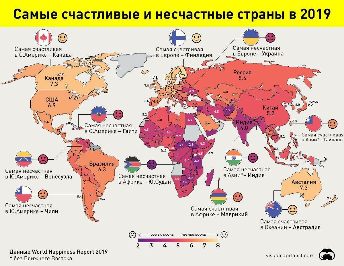 Счастливые и несчастные страны, «наименее развитая» Россия и связь языка с богатством