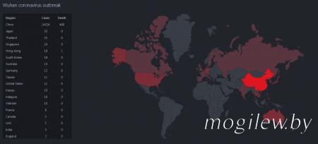 Карта распространения короновируса на 05.02.2020