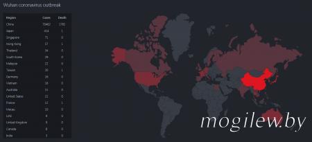 Карта распространения короновируса на 17.02.2020