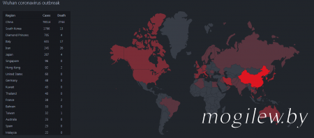 Карта распространения короновируса на 28.02.2020