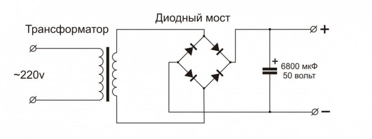Деградация инженеров в России, горе-счетоводы и имперский высший пилотаж