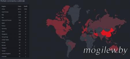 Карта распространения короновируса на 03.03.2020