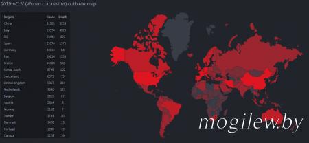 Карта распространения короновируса на 22.03.2020