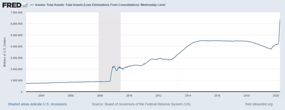 Почему финансовая система США не рухнула, индикатор Баффетта и крах экономики Европы