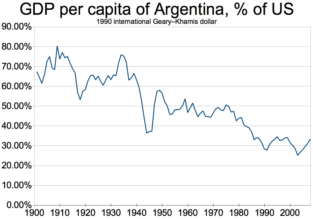 Дефолт Аргентины, убытки частных клиник и проблемы автошкол